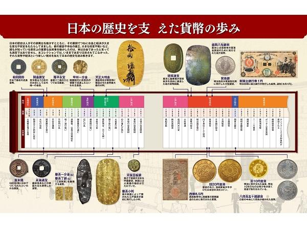 """レプリカ貨幣付き!""""貨幣と経済""""から読み解く歴史マガジン"""